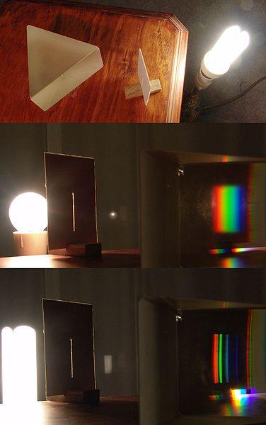 376px Simple spectroscope resized 600