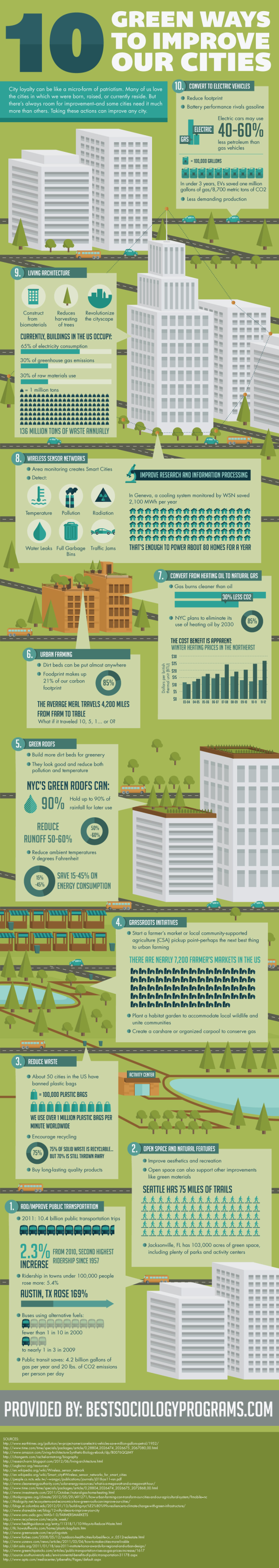 Green Ways We Can Improve Our Cities