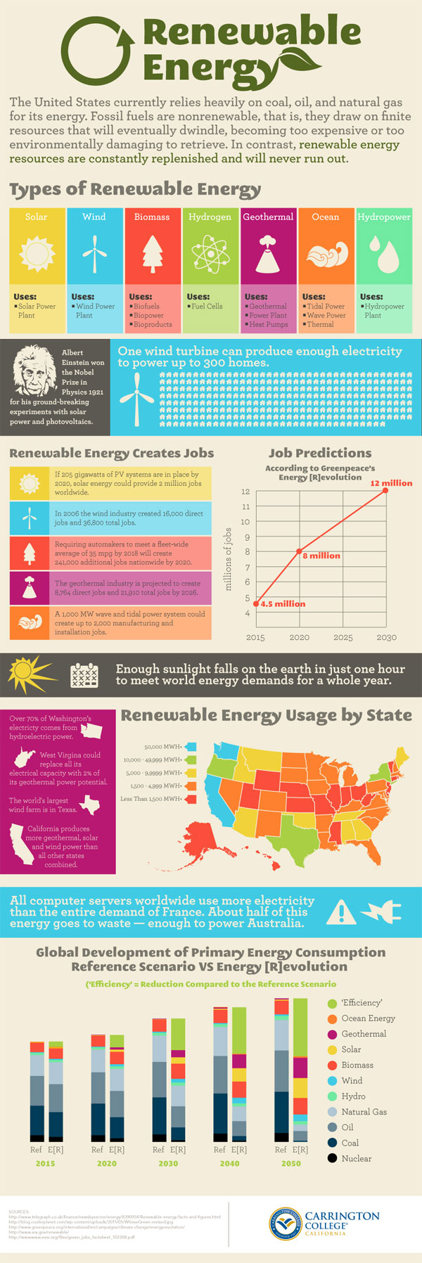 renewable energy thumb resized 600