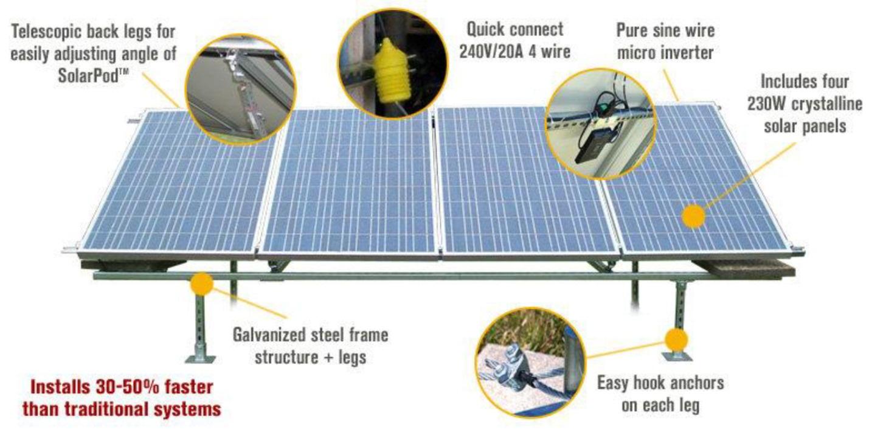 Solar Panel Kit 2