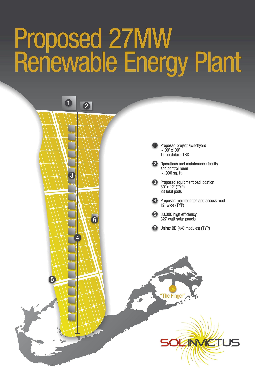 SolarPowerBermuda