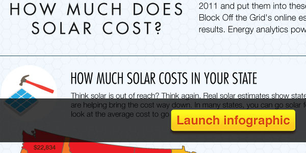 Advantages And Benefits Of Solar Power Systems