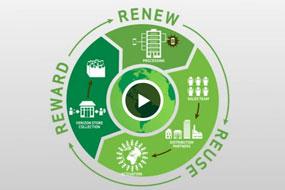 recycle-repurpose-reward