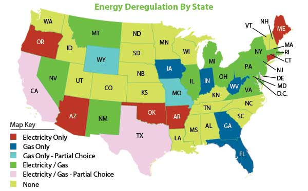 Energy-Deregulation