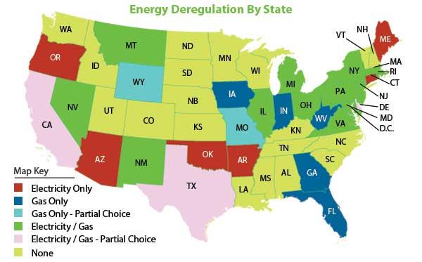 Energy-Deregulation