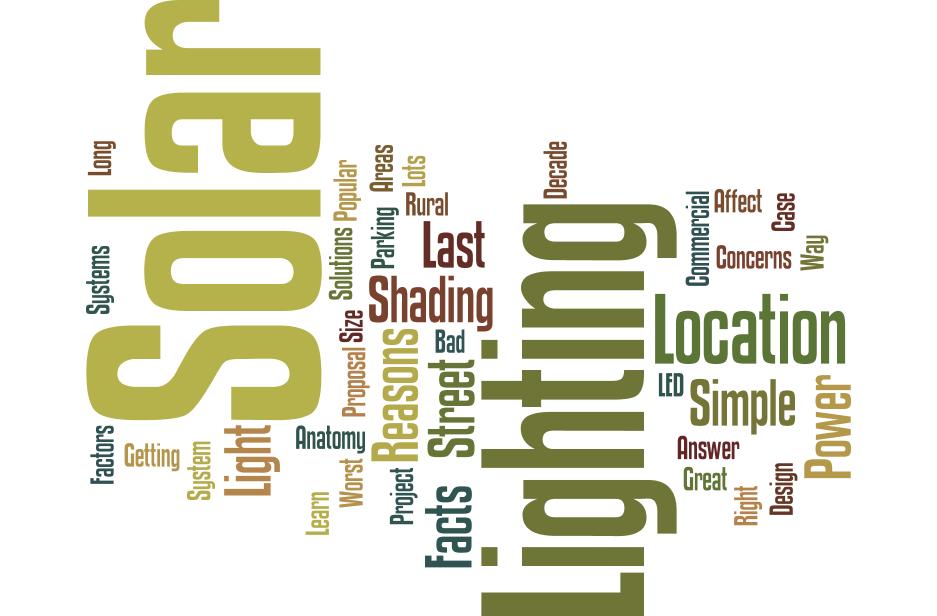 Solar Lighting Wordle