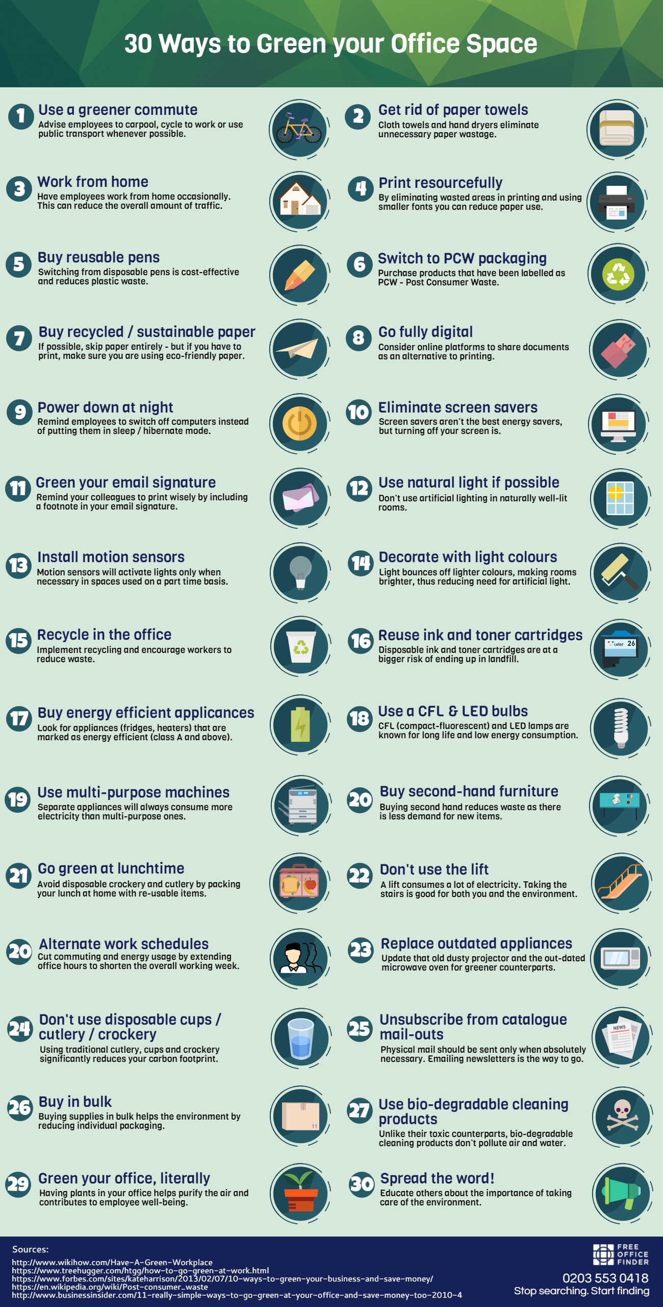 green your office infographic