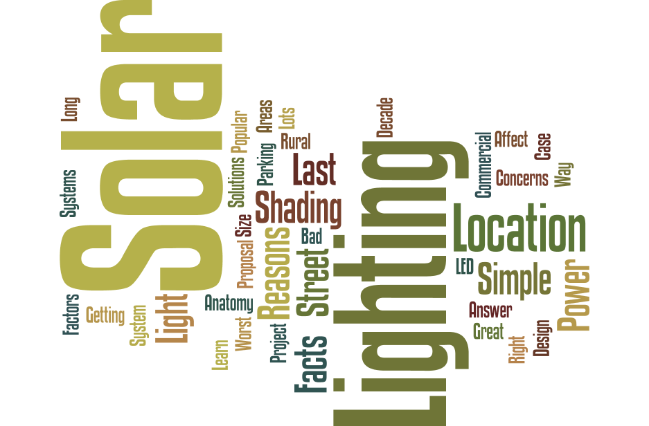 Solar Lighting Wordle.png